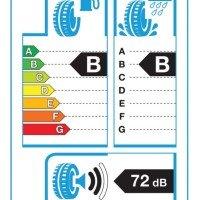 Etiqueta de eficiencia energetica obrigatoria na UE