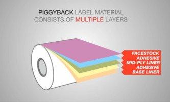 Etiquetas Adesivas de Duplo Uso - Visão em Camadas