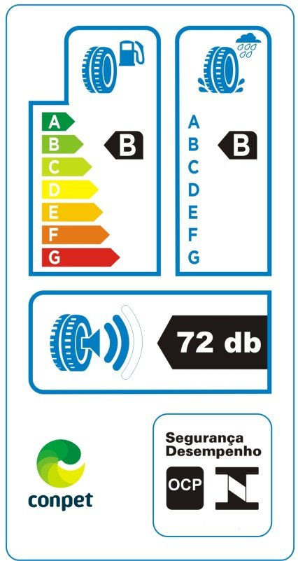 Etiqueta Nacional de Conservação de Energia - ENCE - Etiqueta para Pneu - Inmetro