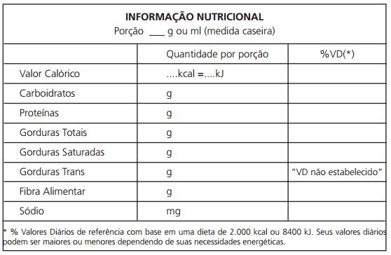 Tabela Nutricional ANVISA - Modelo Vertical
