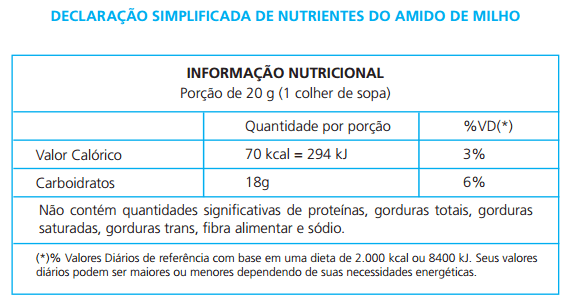 Tabela Nutricional ANVISA - Simplificada