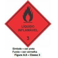 Etiqueta de risco inflamável