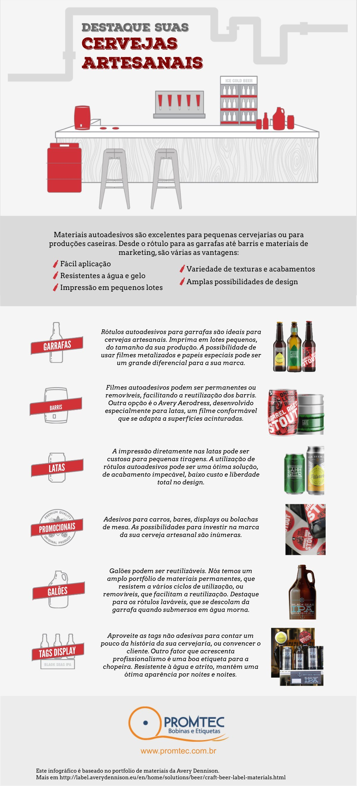 Destaque suas cervejas artesanais