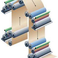 Ilustração da impressão por flexografia