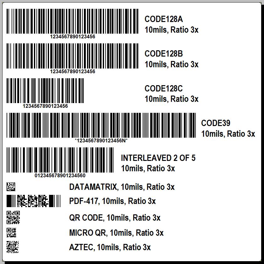 Comparação de Diferentes Códigos de Barras com a mesma informação e mesmo X-Dimension (10mils)