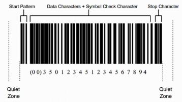 Problemas de leitura em códigos de barras? Descubra a causa mais comum