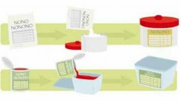 Etiqueta Anvisa: validade de produtos reembalados