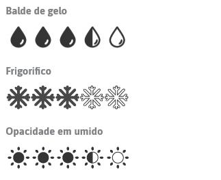 rotulo texturizado tintoreto branco gesso especificações