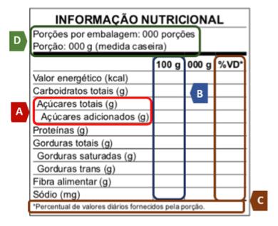 tabela nutricional anvisa